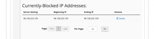 Currently blocked IP Addresses